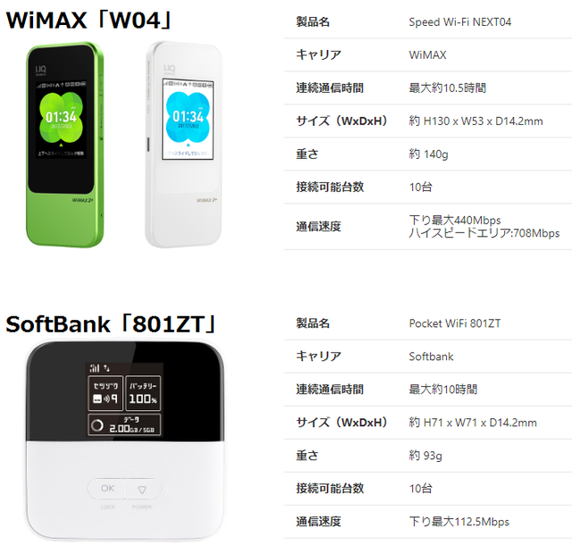 space wifi、「W04」、「801ZT」.png