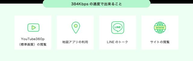 384Kbps速度で出来ること.png