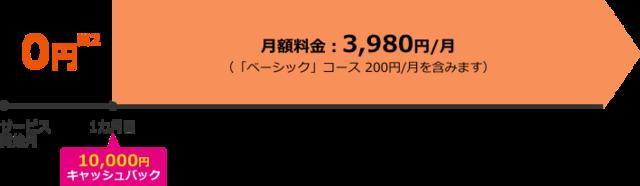 BIGLOBE、キャッシュバック、口座振替矢印料金.png