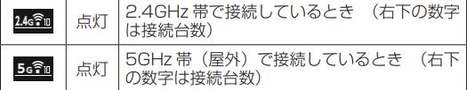 「2.4GHz」と「5GHz」説明.PNG