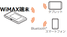 「Bluetooth」接続.png
