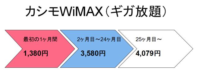 「カシモWiMAX」ギガ放題料金矢印.PNG