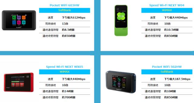 「縛りなしWiFi」端末4種類.PNG