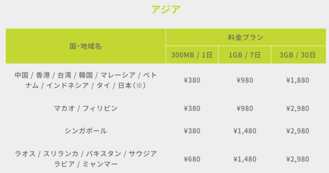 「限界突破WiFi」アジア料金例.png
