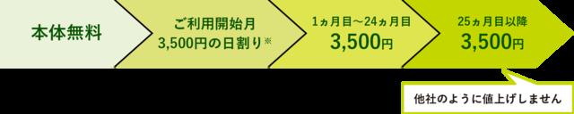 「限界突破WiFi」料金矢印.png