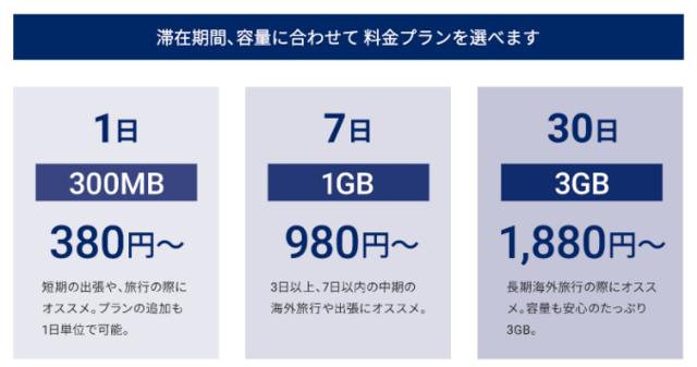 「限界突破WiFi」海外料金、3種類、jetfon P6ホームページ.png