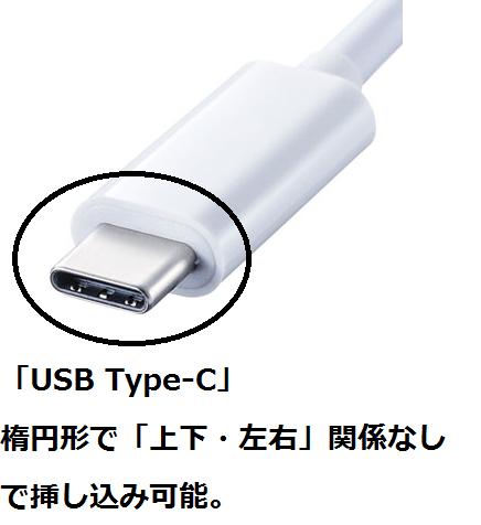 「Type-C」~サンワサプライより出典~.png