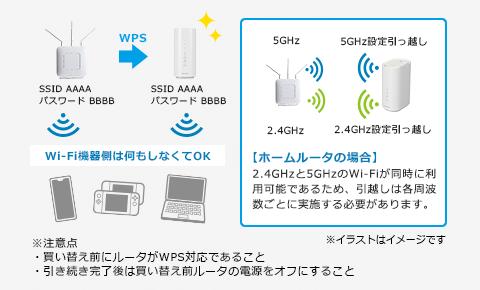 「Wi-Fi設定お引越し」.jpg
