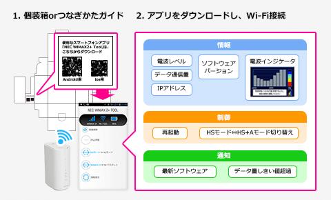 「Wi-Fi設定お引越し」「NEC WiMAX 2+ Tool」スマホアプリ、ダウンロード箱から.jpg