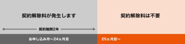 めっちゃWiFi違約金(解約金).png
