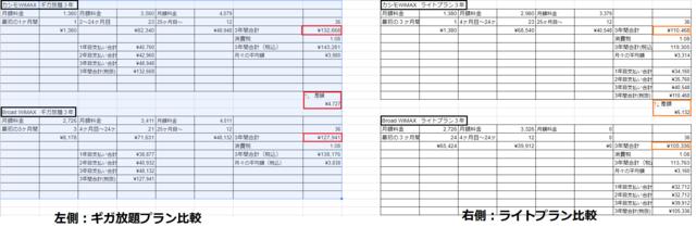 カシモWiMAX、Broad WiMAX料金プラン比較表.png