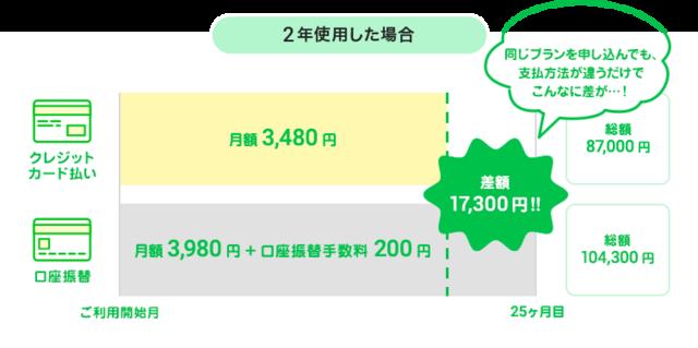 クレジットカード、口座振替差額.png