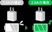 充電器1.0、2.0Aの違い.png