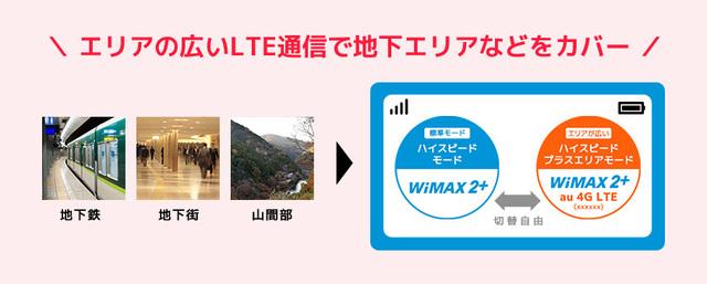 地下鉄、回線切替【WiMAX2+】【au 4G LTE】.jpg