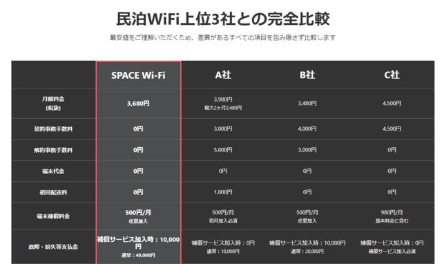 最安値保証space wifi.PNG