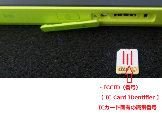 ICCID(番号)【 IC Card IDentifier 】.png