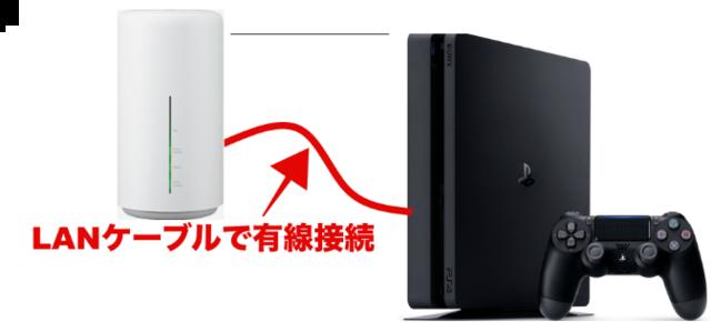 L02、PS4有線接続.png