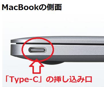 MacBookの側面、「Type-C」の挿し込み口(サンワサプライより出典).png