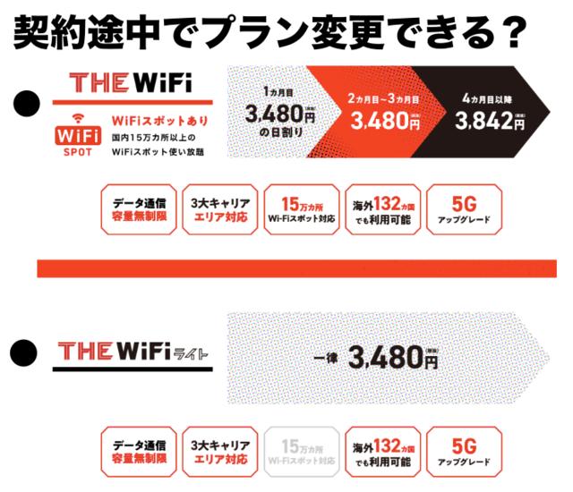 THE WiFi契約途中でプラン変更できる?.png