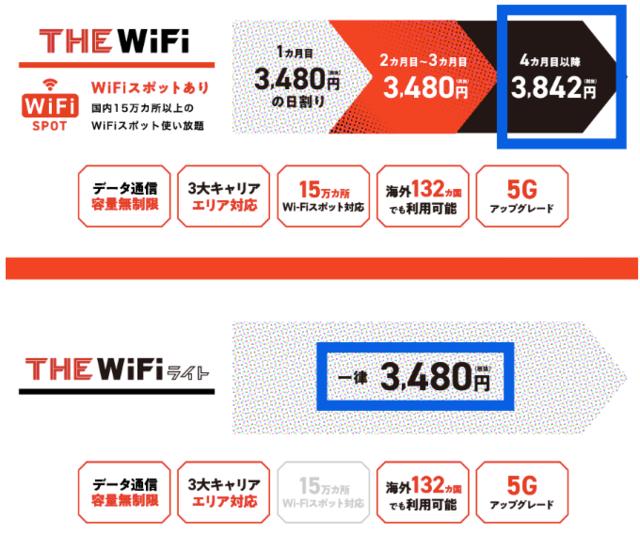 THE WiFi料金の違い.png
