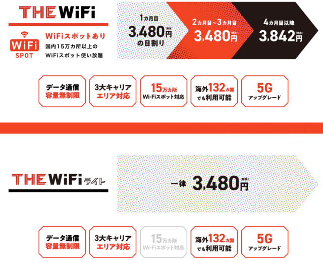 THE WiFi料金プラン、矢印.png