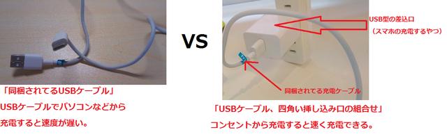 USBケーブル、USBケーブルと四角い挿し込み口.png