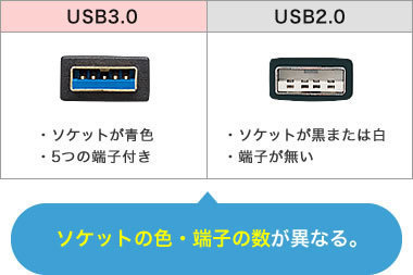USB規格の違い.jpg