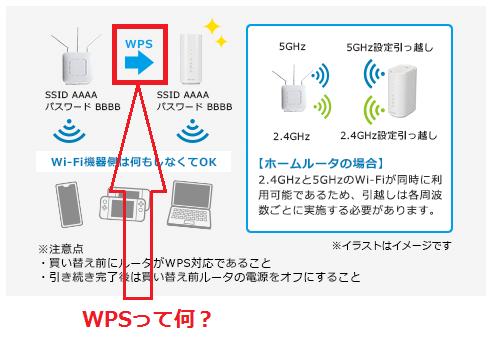 WPS?「Wi-Fi設定お引越し」.png