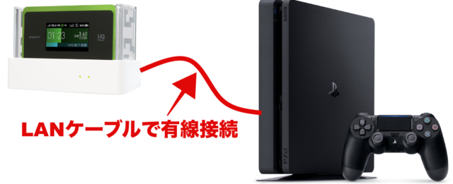 WX06、クレードル、PS4有線接続.png