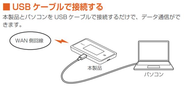 WX06、PCとの有線接続.png