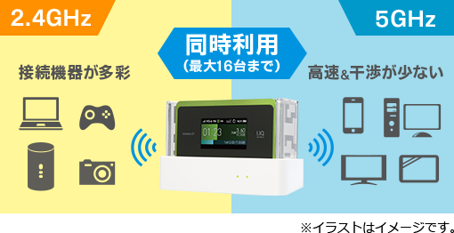 WX06「2.4GHz」と「5GHz」同時使用.png